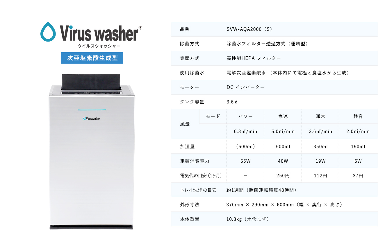 次亜塩素酸空気清浄機Viruswasher®︎(ウイルスウォッシャー)詳細