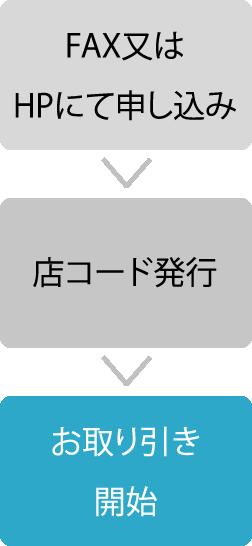 FS-MB-2
